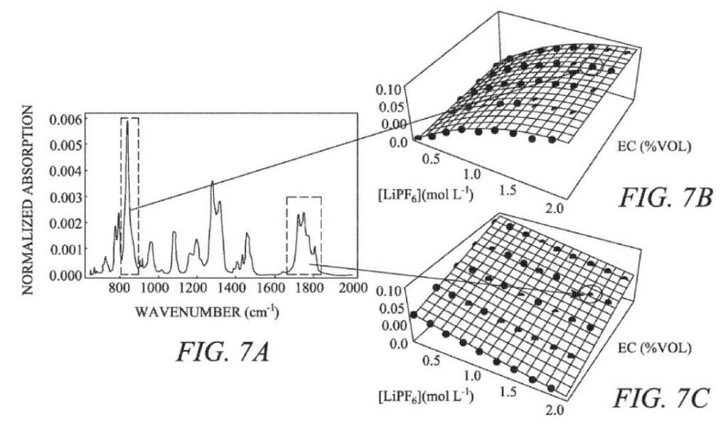 مجموعة أبحاث بطاريات تسلا تُسجّل براءة اختراع للمساعدة في منع فشل خلايا البطاريات 4